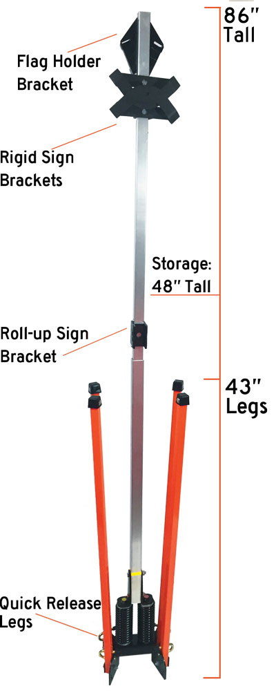 Diagram showing size of RU5000 sign stand and its box.